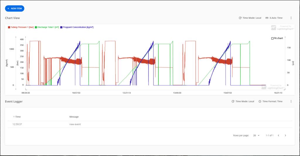 DMS - Data Aquisition Software